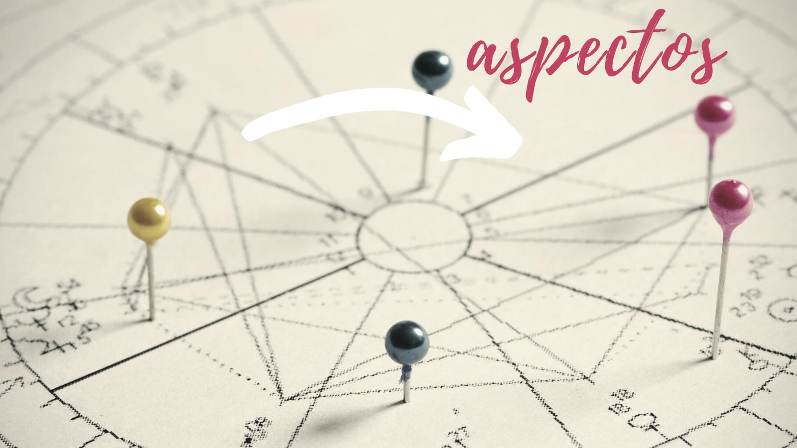 aspectos do mapa astral