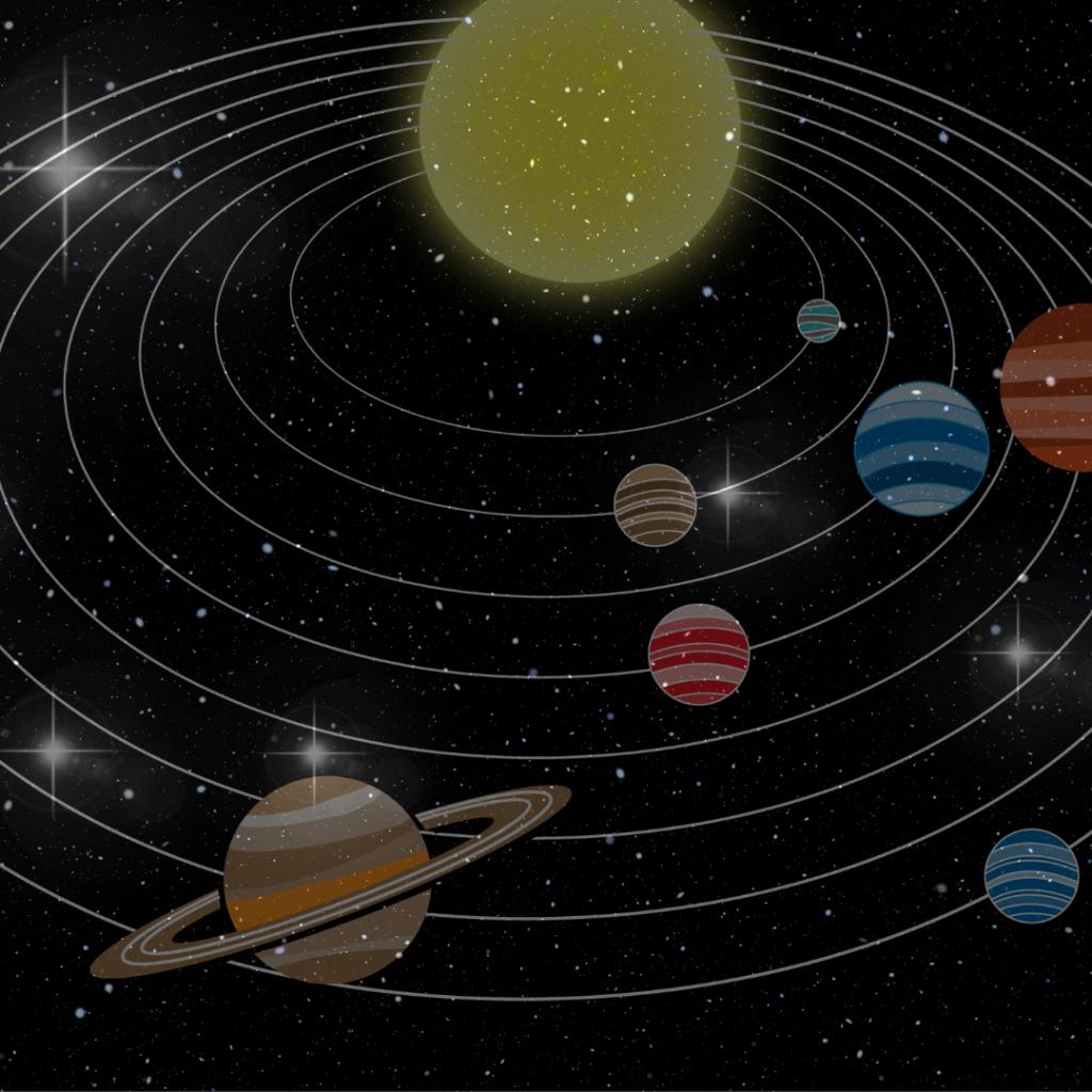 planeta de cada signo